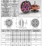 RCINPOWER GTS V2 1202.5 11500KV ORANGE, PINK